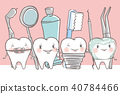 tooth with dental concept 40784466