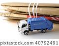 รถทำงาน ~ รถบรรทุกขยะ ~ 40792491