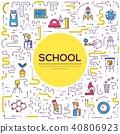 children, elementary, skills 40806923