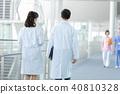 醫學圖像醫學圖像擦洗 40810328
