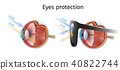Eyes Protection from Harmful Sun Rays Vector Chart 40822744