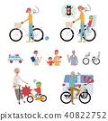 自行车生活事故例证集合 40822752