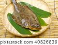 Ishigara food ingredients 40826839