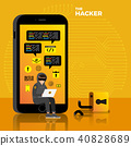 hacking flat illustration 40828689