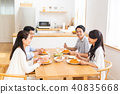 Two-family family (meal) 40835668