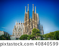 Sagrada Familia in Barcelona, Spain 40840599