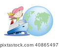 vacation, abroad, overseas 40865497