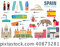 Country Spain travel vacation guide of goods 40873281