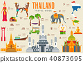 Country thailand travel vacation guide of goods 40873695