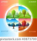 生态 季节 时令 40873700