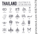 Country thailand travel vacation guide of goods 40874479