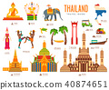 Country thailand travel vacation guide of goods 40874651