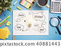 paper idea mockup template and school stationery. 40881443