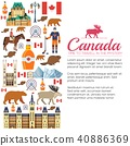 Country Canada travel vacation guide of goods 40886369