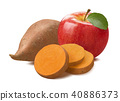 Sweet potato slices and red apple isolated  40886373