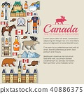 Country Canada travel vacation guide of goods 40886375