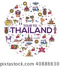 Country thailand travel vacation guide of goods 40886630