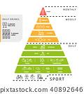 health, diet, infographic 40892646