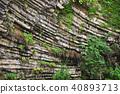 ข้อต่อแบบ Columnar ถ่ายภาพที่ Genbudo Park 40893713