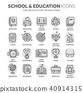 School education, university. Study, learning process. Oline lessons, tutorial. Student knowledge 40914315