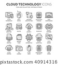 Cloud computing. Internet technology. Online services. Data, information security. Connection. Thin 40914316
