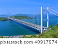 shimotsuiseto ohashi bridge, suspension bridge, bridge 40917974
