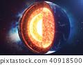 core, earth, planet 40918500