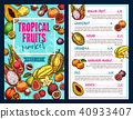 Tropical fruits vector template 40933407