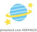 ดาวเคราะห์ 40944620