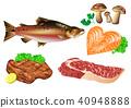 meat, fish, mushrooms 40948888
