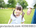 家庭小孩(人女兒小孩媽媽母親臉無身體部分複制空間家庭服務公園假日) 40969863