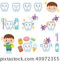 牙科護理 40972355