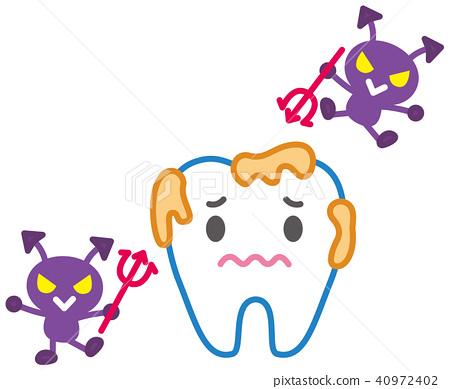 牙齒污垢 40972402