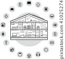 智能住宅 房 房屋 41025274