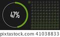 chart, circle, diagram 41038833