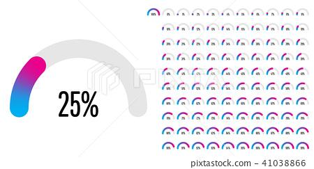 Set of semicircle percentage diagrams 41038866