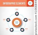 infographic, infographics, vector 41068849
