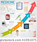 Medical Services Timeline Infographics 41091075