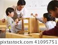 兒童工作坊 41095751