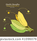 banana, benefits, health 41096076