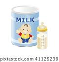 นมผงสามารถ (สีฟ้า) _ ขวดนม (นมเหลืองขาว) เหลือง 41129239