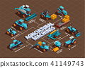 Agricultural Machines Isometric Flowchart 41149743