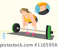 Doing exercises to lose Weight, health care concept illustration 011 41165956