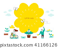 Vector illustration of spring object - flowers, the cherry tree, umbrella and so on. 001 41166126
