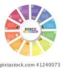 infographic, circle, chart 41240073