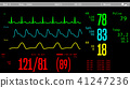 Monitoring of patient's condition, vital signs 41247236