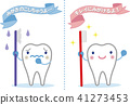 牙科1 _牙齒_性格 41273453