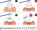 牙科4 _鼻竇膿_字符(4幀) 41273457