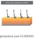 Driven pile construction method 41306493