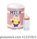 นมผงสามารถ (สีแดง) _ ขวดนมเด็ก (ว่างเปล่า) 41325921